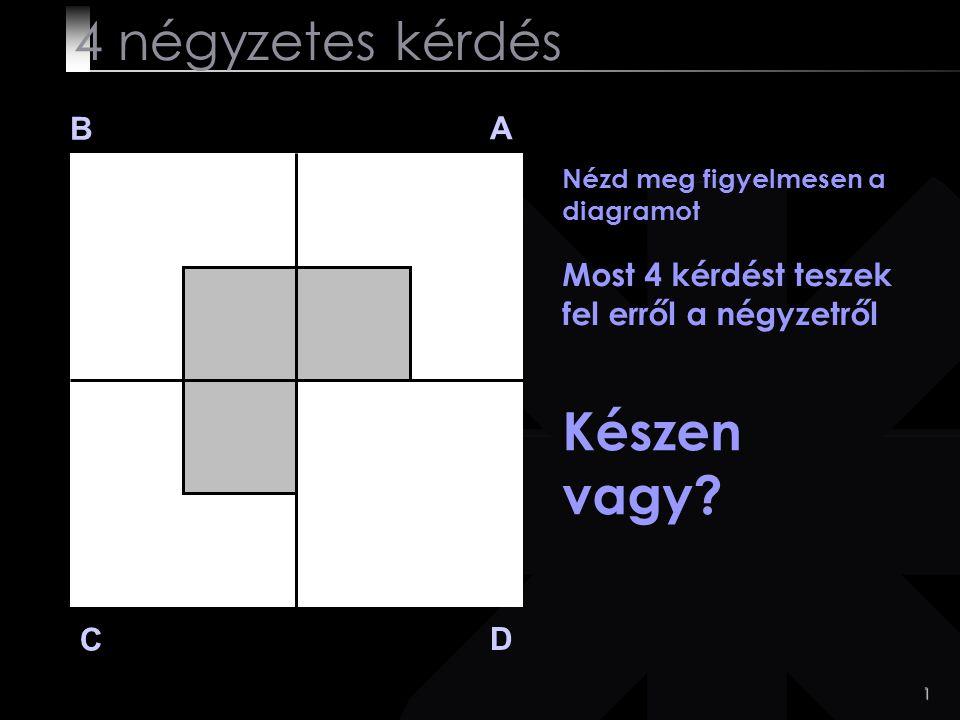 1 4 négyzetes kérdés B A D C Nézd meg figyelmesen a diagramot Most 4 kérdést teszek fel erről a négyzetről Készen vagy?