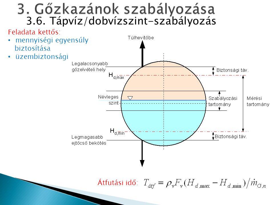 3.6. Tápvíz/dobvízszint-szabályozás Feladata kettős: • mennyiségi egyensúly biztosítása • üzembiztonsági Átfutási idő: