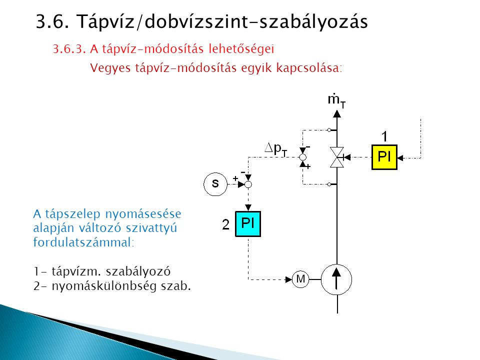 3.6. Tápvíz/dobvízszint-szabályozás Vegyes tápvíz-módosítás egyik kapcsolása: A tápszelep nyomásesése alapján változó szivattyú fordulatszámmal: 1- tá
