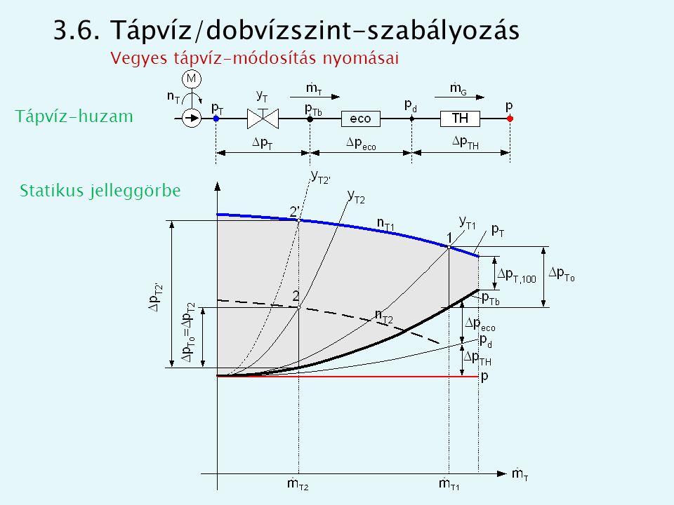 3.6. Tápvíz/dobvízszint-szabályozás Vegyes tápvíz-módosítás nyomásai Tápvíz-huzam Statikus jelleggörbe