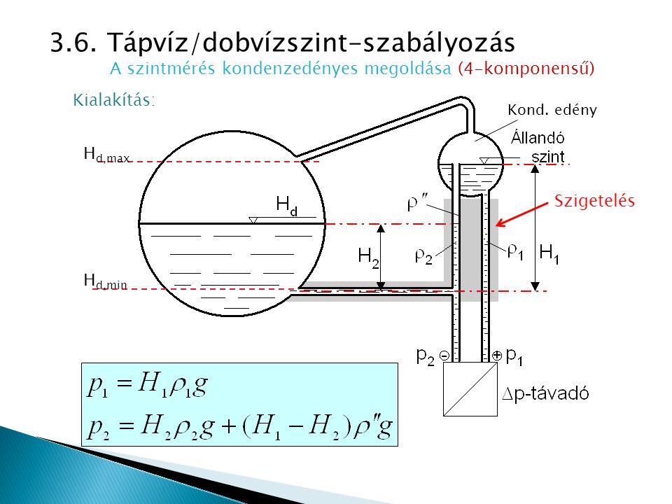 3.6. Tápvíz/dobvízszint-szabályozás A szintmérés kondenzedényes megoldása (4-komponensű) Kialakítás: Szigetelés H d,max H d,min Kond. edény