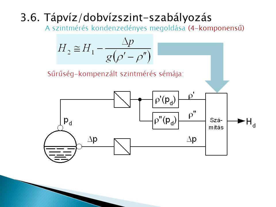 3.6. Tápvíz/dobvízszint-szabályozás A szintmérés kondenzedényes megoldása (4-komponensű) Sűrűség-kompenzált szintmérés sémája: