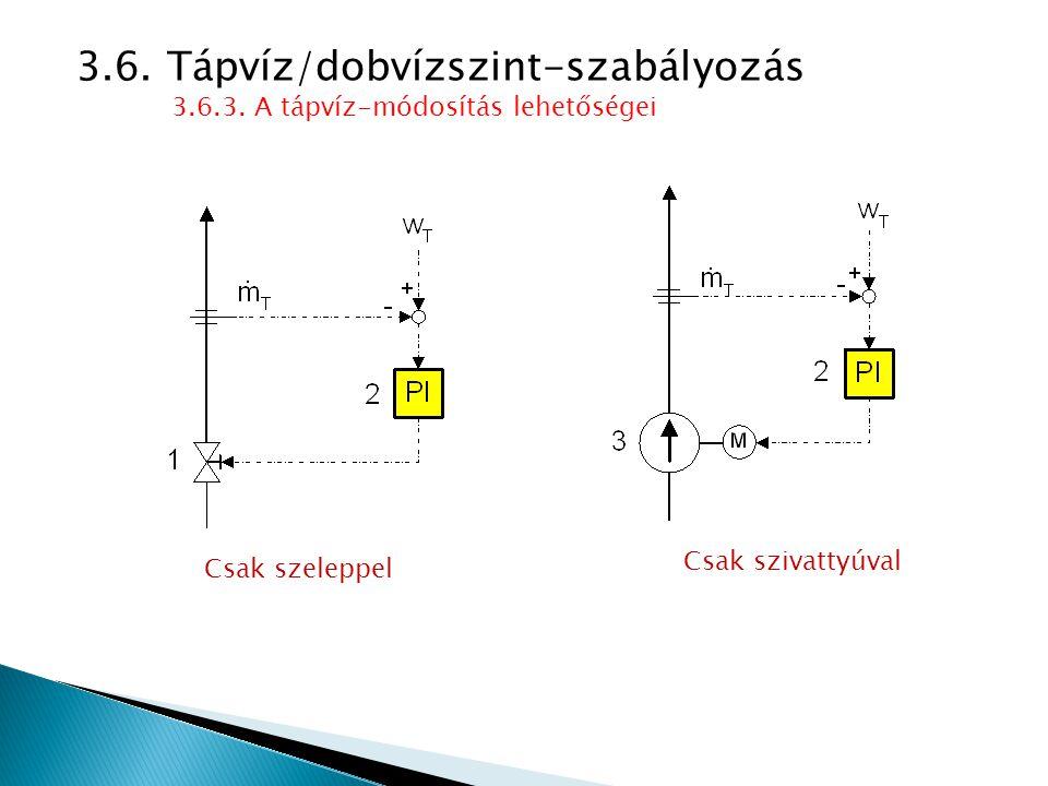 3.6. Tápvíz/dobvízszint-szabályozás 3.6.3. A tápvíz-módosítás lehetőségei Csak szeleppel Csak szivattyúval