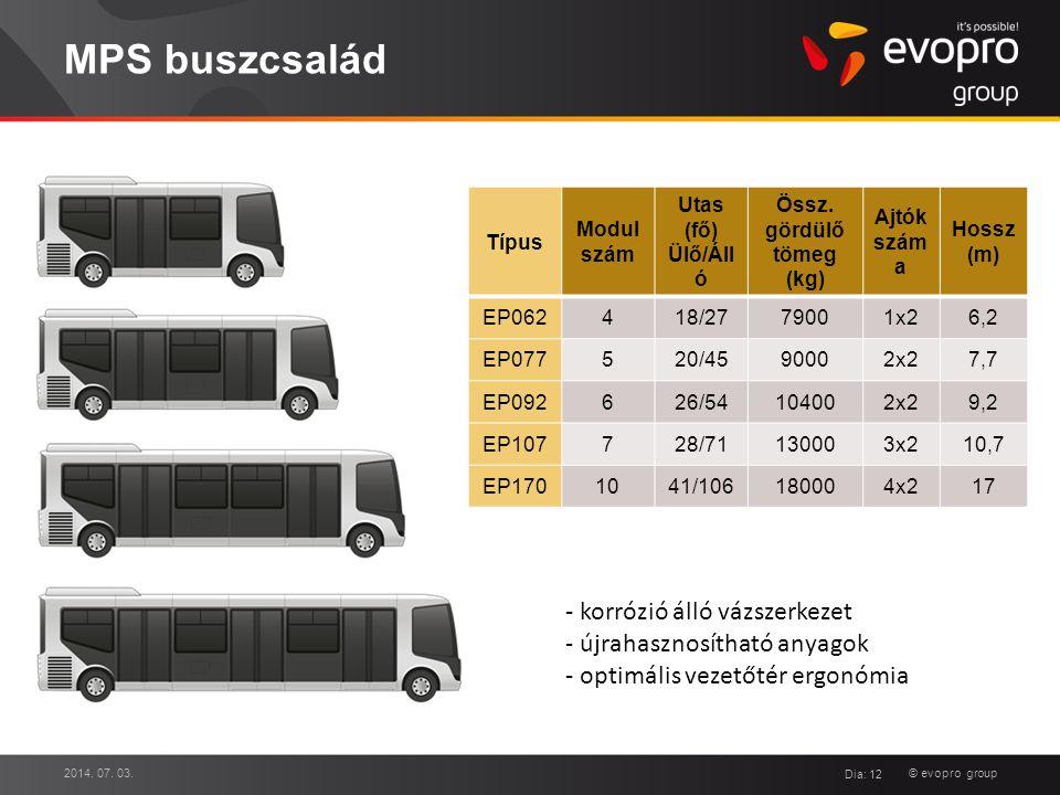 © evopro group MPS buszcsalád 2014. 07. 03. Dia: 12 Típus Modul szám Utas (fő) Ülő/Áll ó Össz. gördülő tömeg (kg) Ajtók szám a Hossz (m) EP062418/2779