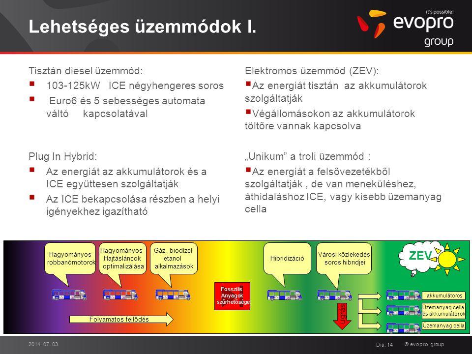 © evopro group Lehetséges üzemmódok I. Tisztán diesel üzemmód:  103-125kW ICE négyhengeres soros  Euro6 és 5 sebességes automata váltó kapcsolatával