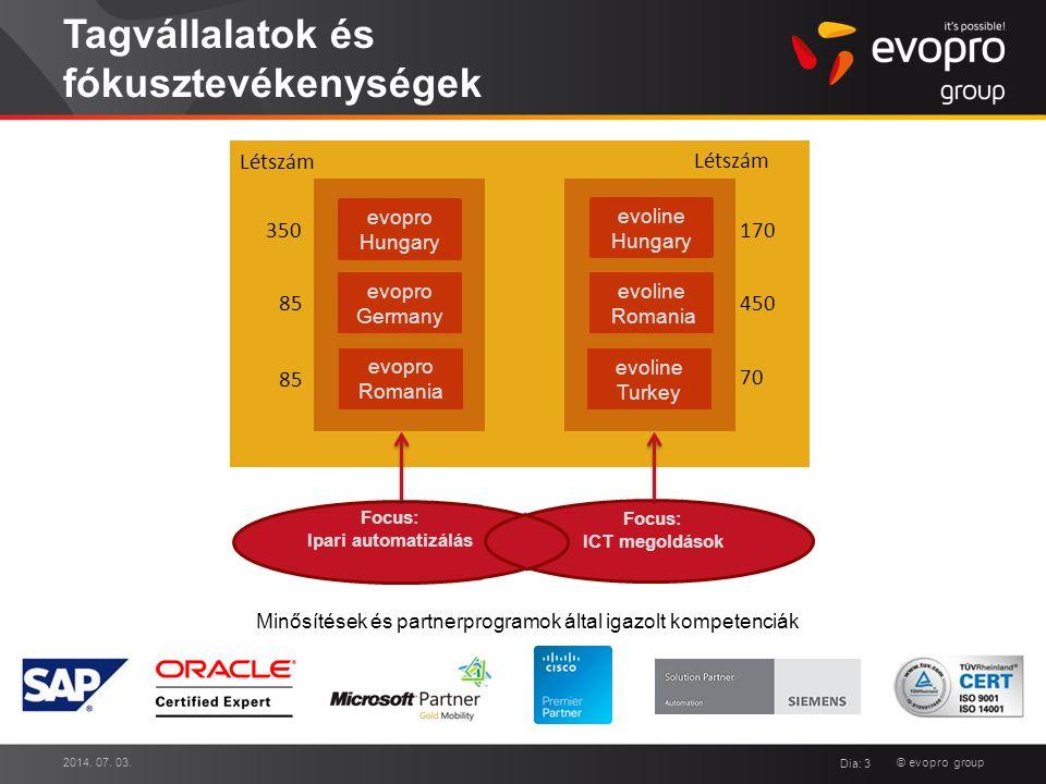 © evopro group Tagvállalatok és fókusztevékenységek 2014. 07. 03. Dia: 3 Focus: Ipari automatizálás evoline Romania evoline Turkey evoline Hungary evo