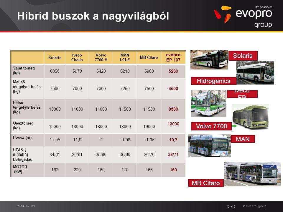 © evopro group Hibrid buszok a nagyvilágból 2014. 07. 03. Dia: 6 Solaris Hidrogenics Iveco EP Volvo 7700 MAN MB Citaro