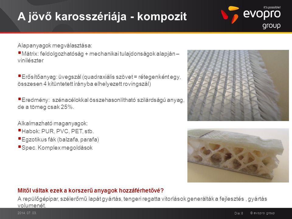 © evopro group A jövő karosszériája - kompozit Alapanyagok megválasztása:  Mátrix: feldolgozhatóság + mechanikai tulajdonságok alapján – vinilészter