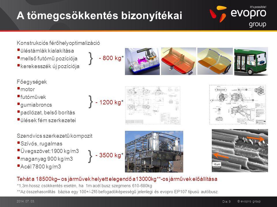 © evopro group A tömegcsökkentés bizonyítékai Konstrukciós férőhelyoptimalizáció  üléstámlák kialakítása  mellső futómű pozíciója  kerekesszék új p