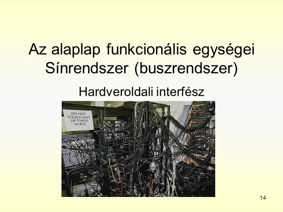 14 Az alaplap funkcionális egységei Sínrendszer (buszrendszer) Hardveroldali interfész