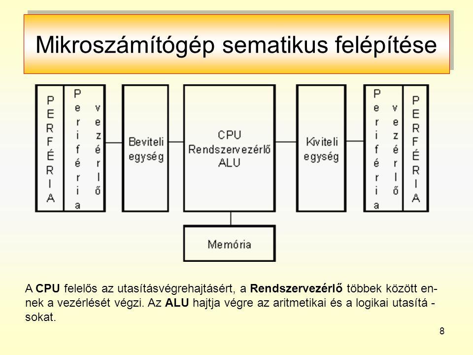 8 Mikroszámítógép sematikus felépítése A CPU felelős az utasításvégrehajtásért, a Rendszervezérlő többek között en- nek a vezérlését végzi. Az ALU haj