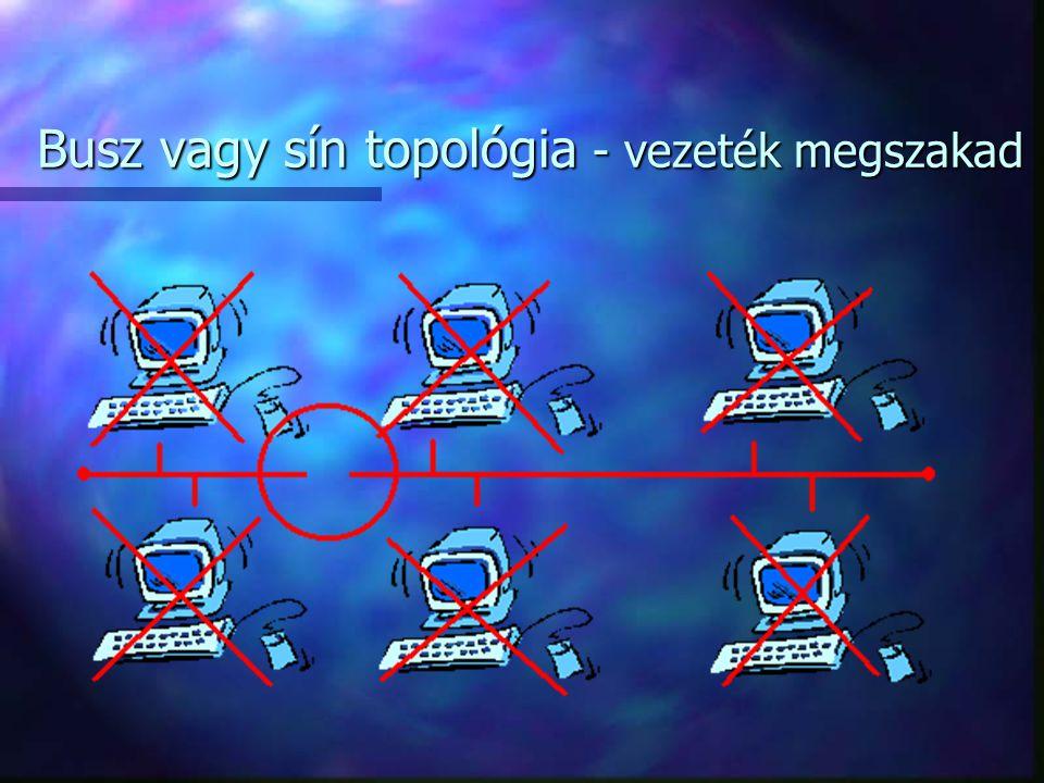 Busz vagy sín topológia - ellenállás lejön