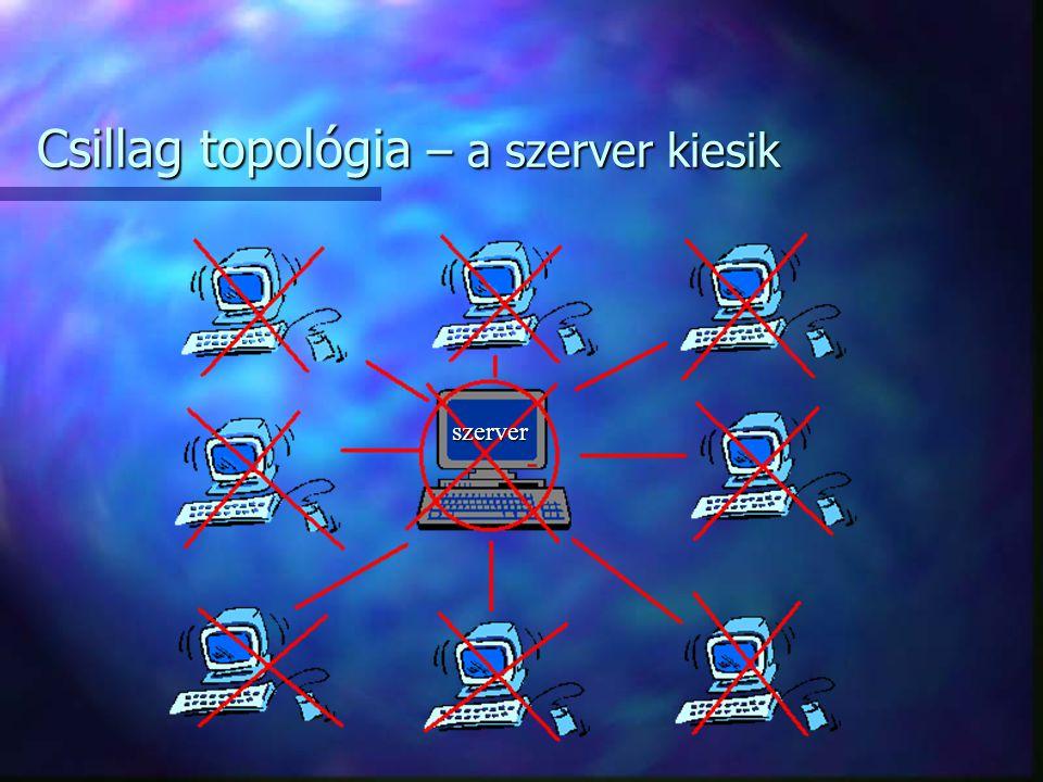 Csillag topológia - egy kliens kiesik szerver