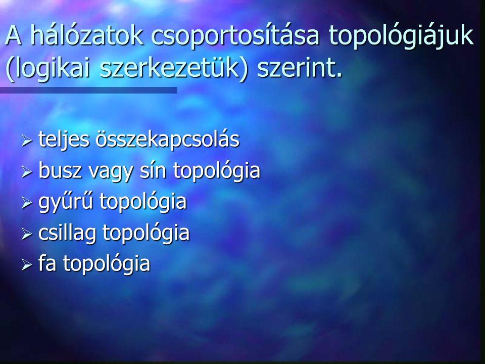 A hálózatok csoportosítása topológiájuk (logikai szerkezetük) szerint.