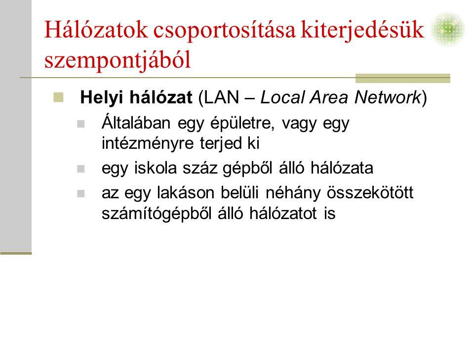 Hálózatok csoportosítása kiterjedésük szempontjából  Helyi hálózat (LAN – Local Area Network)  Általában egy épületre, vagy egy intézményre terjed ki  egy iskola száz gépből álló hálózata  az egy lakáson belüli néhány összekötött számítógépből álló hálózatot is