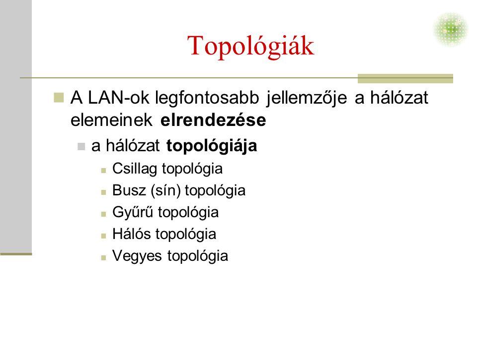 Topológiák  A LAN-ok legfontosabb jellemzője a hálózat elemeinek elrendezése  a hálózat topológiája  Csillag topológia  Busz (sín) topológia  Gyűrű topológia  Hálós topológia  Vegyes topológia