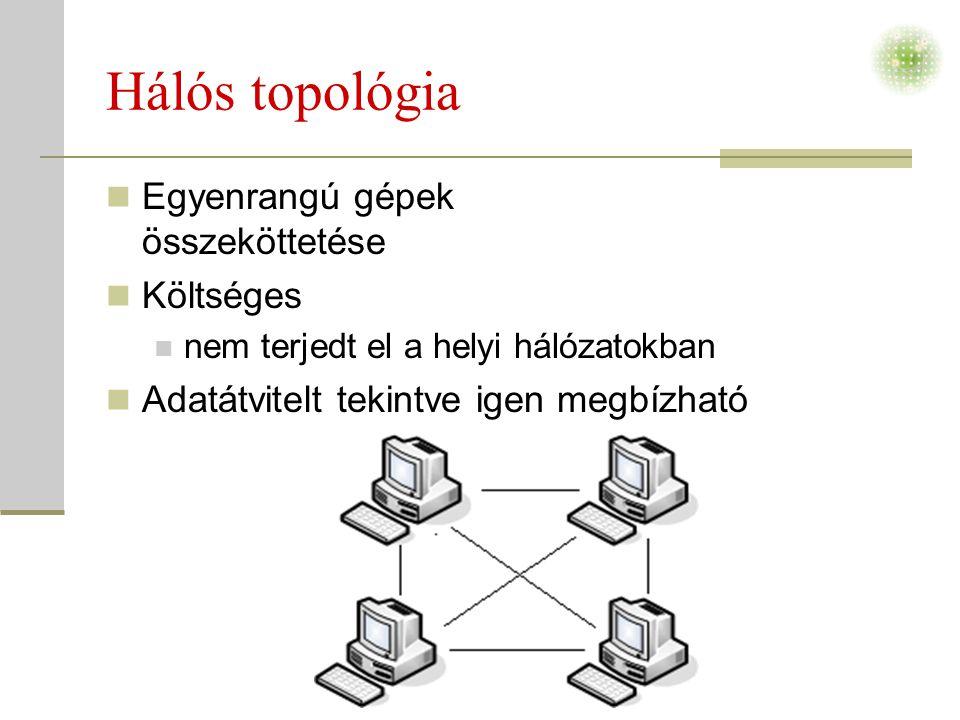 Hálós topológia  Egyenrangú gépek összeköttetése  Költséges  nem terjedt el a helyi hálózatokban  Adatátvitelt tekintve igen megbízható