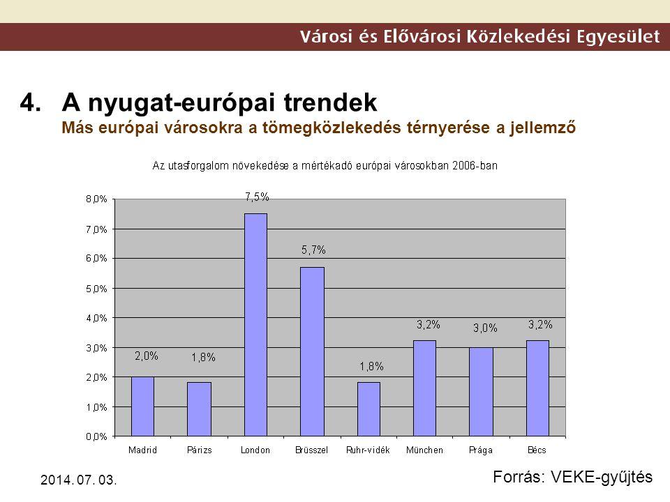 2014. 07. 03. 4.A nyugat-európai trendek Más európai városokra a tömegközlekedés térnyerése a jellemző Forrás: VEKE-gyűjtés