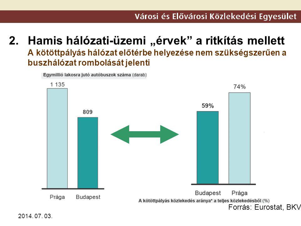 """2014. 07. 03. 2.Hamis hálózati-üzemi """"érvek"""" a ritkítás mellett A kötöttpályás hálózat előtérbe helyezése nem szükségszerűen a buszhálózat rombolását"""
