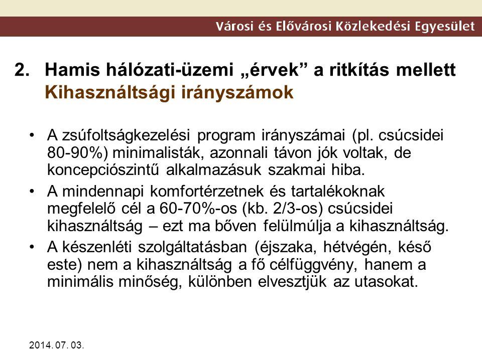 """2014. 07. 03. 2.Hamis hálózati-üzemi """"érvek"""" a ritkítás mellett Kihasználtsági irányszámok •A zsúfoltságkezelési program irányszámai (pl. csúcsidei 80"""