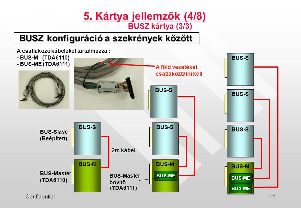 Confidential11 BUSZ konfiguráció a szekrények között BUSZ konfiguráció a szekrények között BUS-S BUS-M BUS-ME BUS-S BUS-M BUS-Master (TDA6110) BUS-Mas