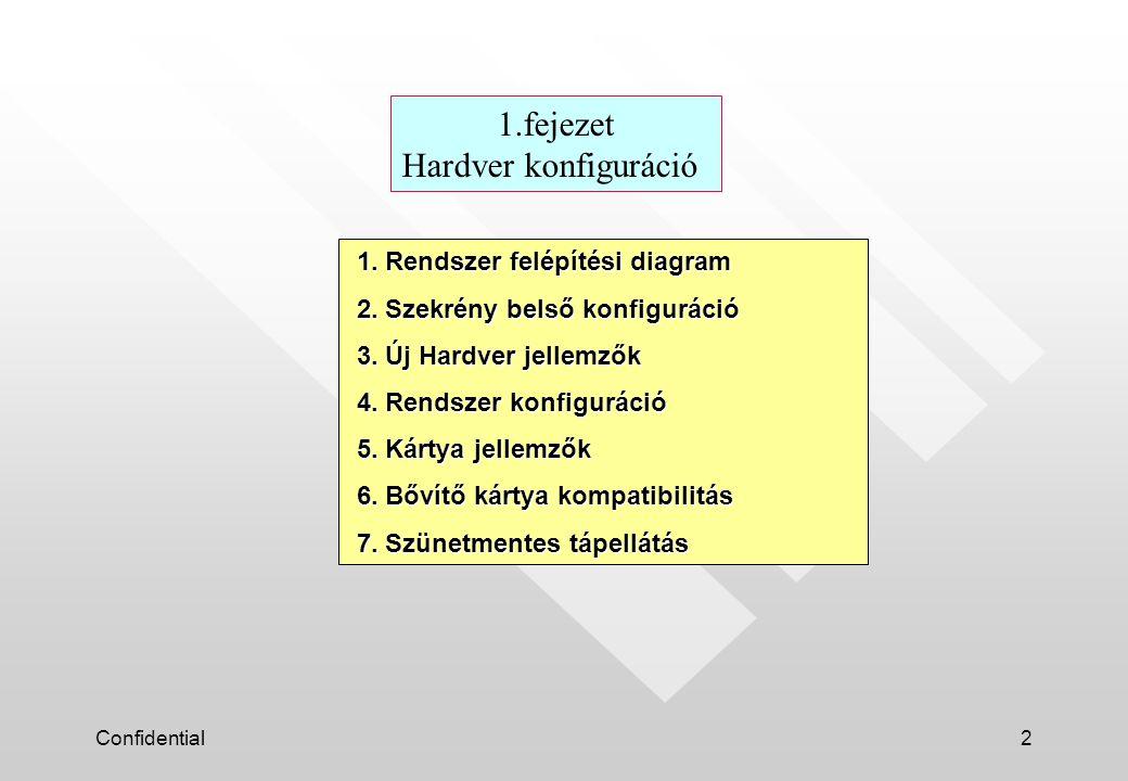 Confidential2 1.fejezet Hardver konfiguráció 1. Rendszer felépítési diagram 1. Rendszer felépítési diagram 2. Szekrény belső konfiguráció 2. Szekrény