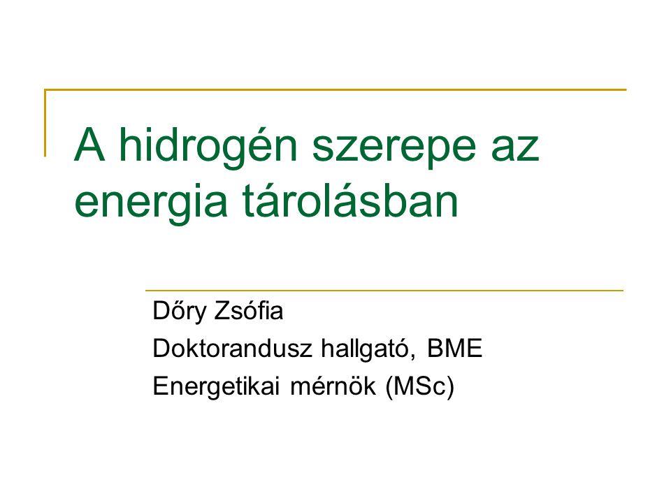 A hidrogén szerepe az energia tárolásban Dőry Zsófia Doktorandusz hallgató, BME Energetikai mérnök (MSc)