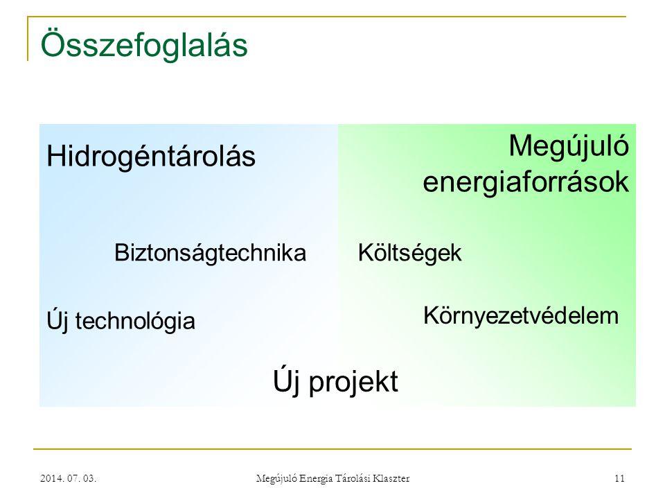 2014. 07. 03. Megújuló Energia Tárolási Klaszter 11 Összefoglalás Megújuló energiaforrások Hidrogéntárolás Új technológia BiztonságtechnikaKöltségek K