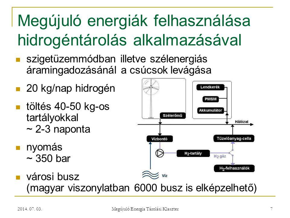 2014. 07. 03. Megújuló Energia Tárolási Klaszter 7  szigetüzemmódban illetve szélenergiás áramingadozásánál a csúcsok levágása  20 kg/nap hidrogén 