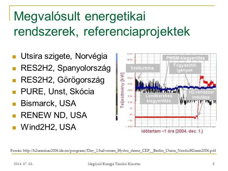 2014. 07. 03. Megújuló Energia Tárolási Klaszter 8  Utsira szigete, Norvégia  RES2H2, Spanyolország  RES2H2, Görögország  PURE, Unst, Skócia  Bis