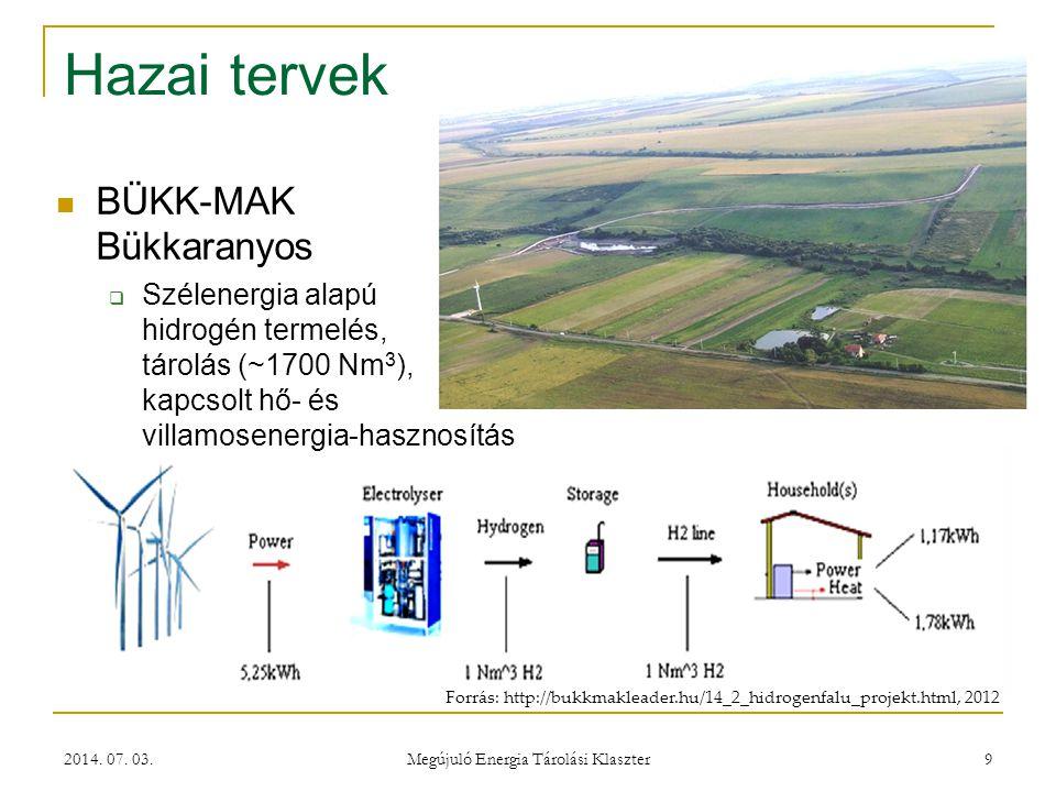 2014. 07. 03. Megújuló Energia Tárolási Klaszter 9  BÜKK-MAK Bükkaranyos  Szélenergia alapú hidrogén termelés, tárolás (~1700 Nm 3 ), kapcsolt hő- é