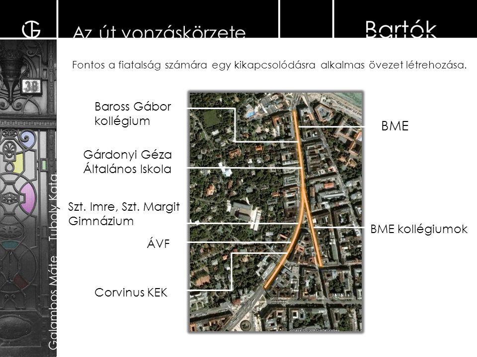 Az út vonzáskörzete Baross Gábor kollégium Szt. Imre, Szt.