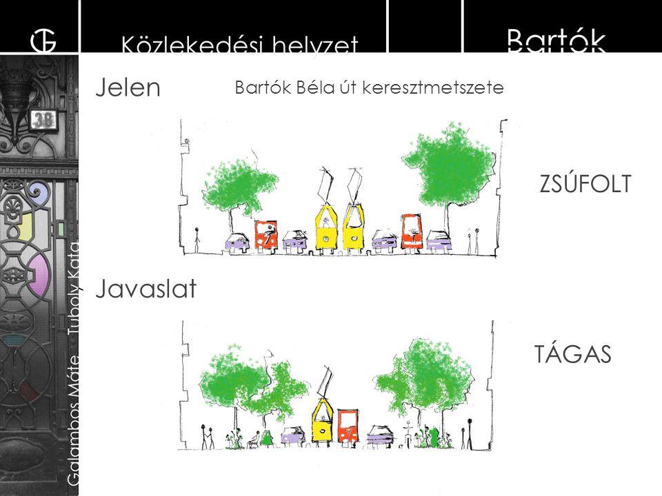 Közlekedési helyzet Jelen Javaslat Bartók Béla út keresztmetszete ZSÚFOLT TÁGAS