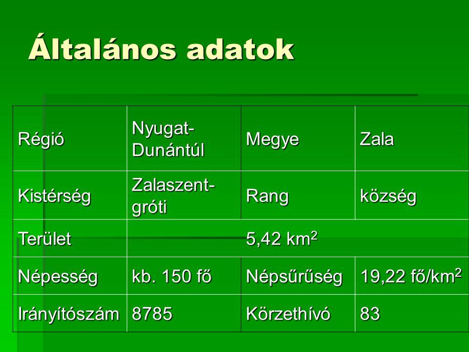 Általános adatok Régió Nyugat- Dunántúl MegyeZala Kistérség Zalaszent- gróti Rangközség Terület 5,42 km 2 Népesség kb.