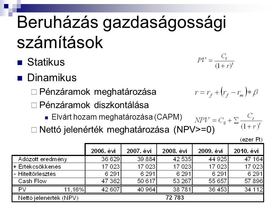 Beruházás gazdaságossági számítások  Statikus  Dinamikus  Pénzáramok meghatározása  Pénzáramok diszkontálása  Elvárt hozam meghatározása (CAPM)  Nettó jelenérték meghatározása (NPV>=0)