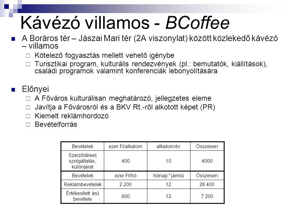 Kávézó villamos - BCoffee  A Boráros tér – Jászai Mari tér (2A viszonylat) között közlekedő kávézó – villamos  Kötelező fogyasztás mellett vehető igénybe  Turisztikai program, kulturális rendezvények (pl.: bemutatók, kiállítások), családi programok valamint konferenciák lebonyolítására  Előnyei  A Főváros kulturálisan meghatározó, jellegzetes eleme  Javítja a Fővárosról és a BKV Rt.-ről alkotott képet (PR)  Kiemelt reklámhordozó  Bevételforrás Bevételekezer Ft/alkalomalkalom/évÖsszesen Szerződéses szolgáltatás, különjárat 400104000 Bevételekezer Ft/hóhónap * járműÖsszesen Reklámbevételek2 2001226 400 Értékesített árú bevétele 600127 200