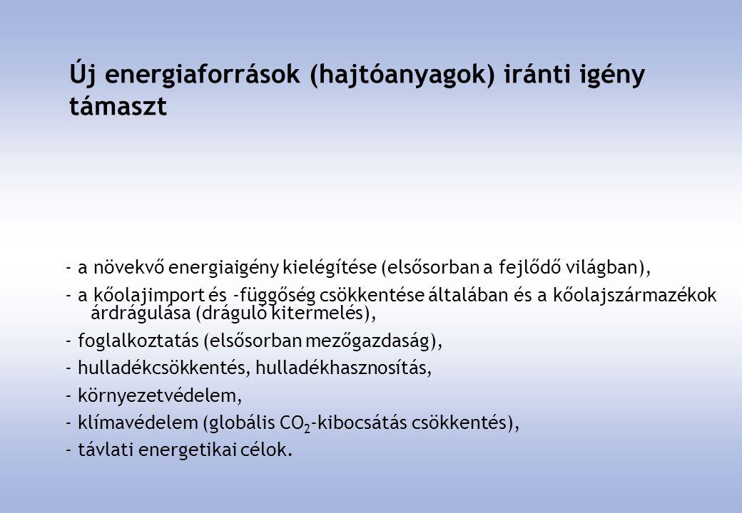 - környezetszennyezés csökkentés (nagyváros, üdülőkörzet, stb.) - lokális és potenciális energiaforrások kihasználása (mezőgazdaság, földgáz, hulladékfeldolgozás, szél- és vízi energia stb.), - foglalkoztatás, - kutatás-fejlesztési potenciál növelése, - ipari termelés szerkezetváltás (pl.