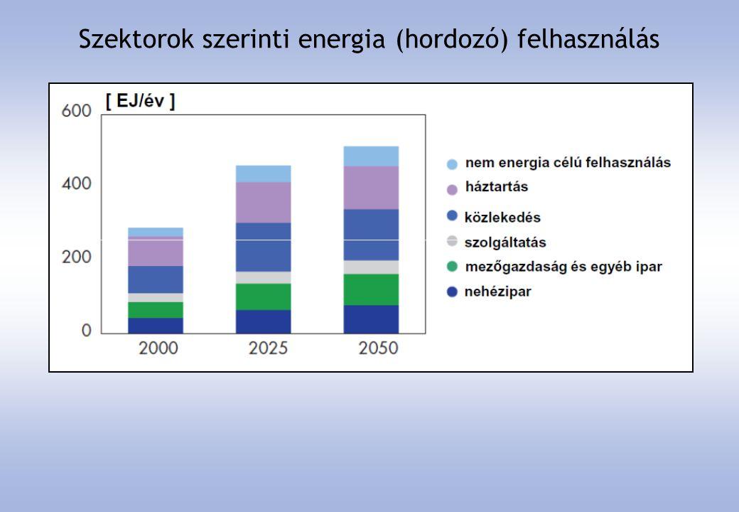 A világ emberi tevékenységből származó CO 2 kibocsátása A világ közúti gépjárműállománya már 2008-ban meghaladta az 1 milliárd egységet !