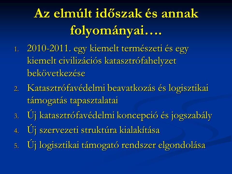 Az elmúlt időszak és annak folyományai…. 1. 2010-2011.