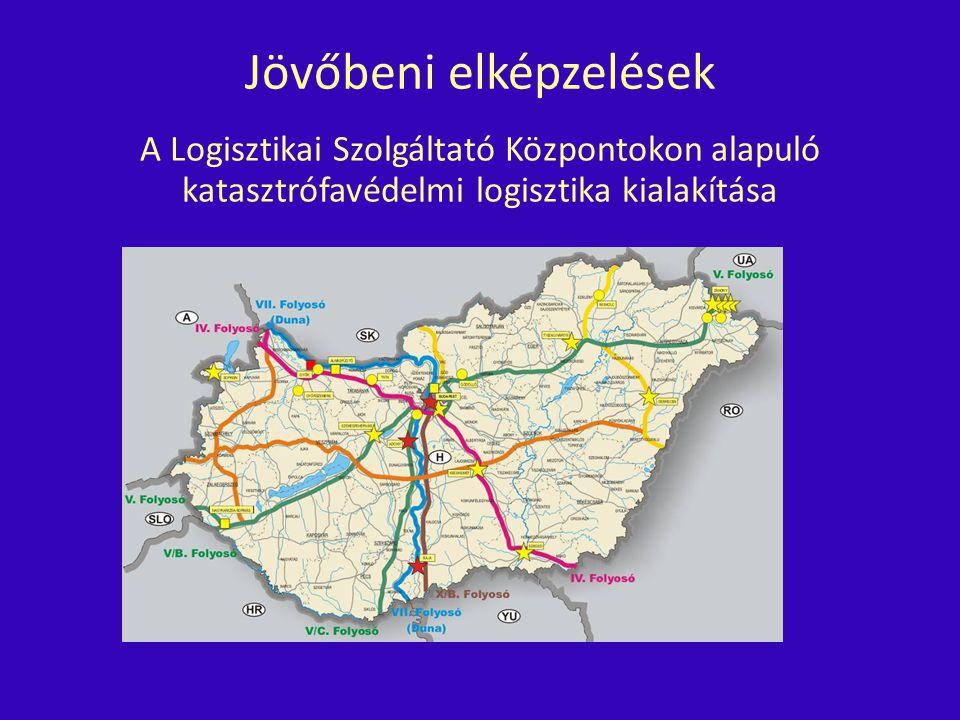 Jövőbeni elképzelések A Logisztikai Szolgáltató Központokon alapuló katasztrófavédelmi logisztika kialakítása
