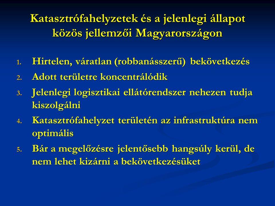 Katasztrófahelyzetek és a jelenlegi állapot közös jellemzői Magyarországon 1.