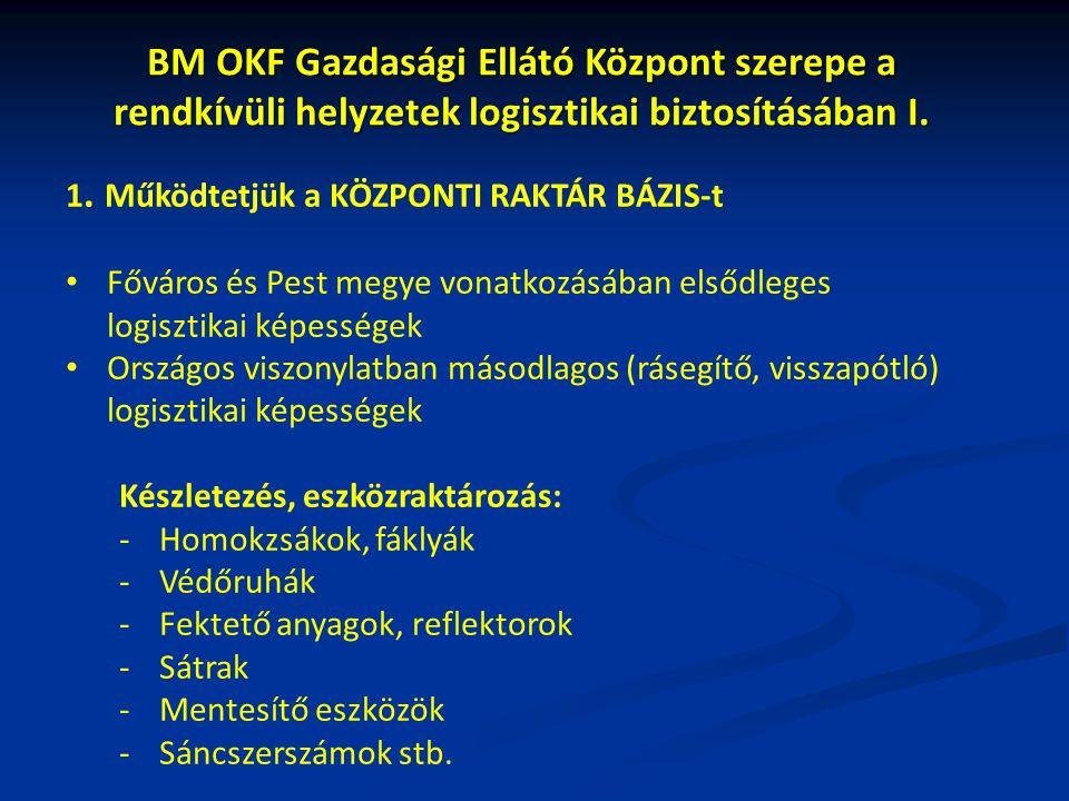BM OKF Gazdasági Ellátó Központ szerepe a rendkívüli helyzetek logisztikai biztosításában I.