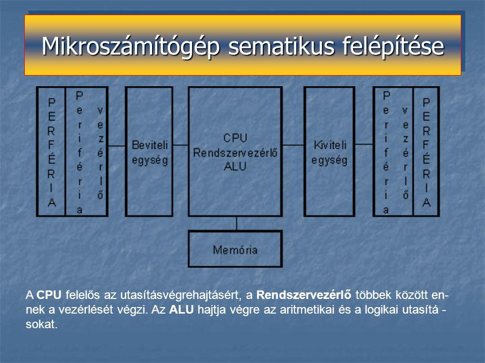 Mikroszámítógép sematikus felépítése A CPU felelős az utasításvégrehajtásért, a Rendszervezérlő többek között en- nek a vezérlését végzi. Az ALU hajtj