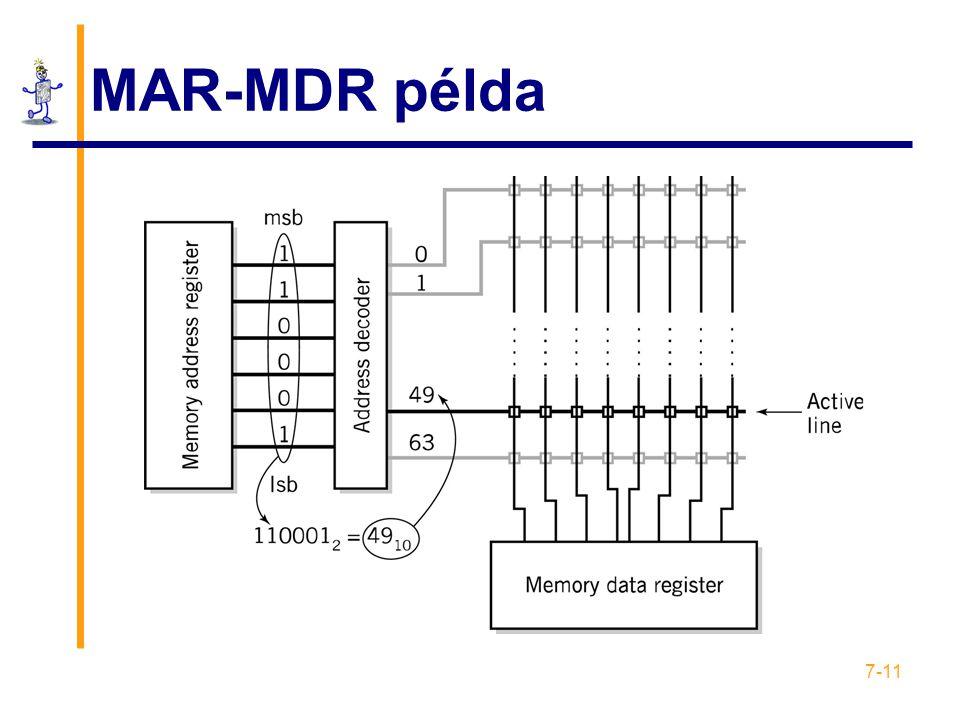 7-11 MAR-MDR példa