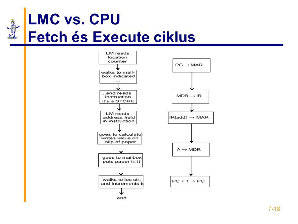 7-18 LMC vs. CPU Fetch és Execute ciklus