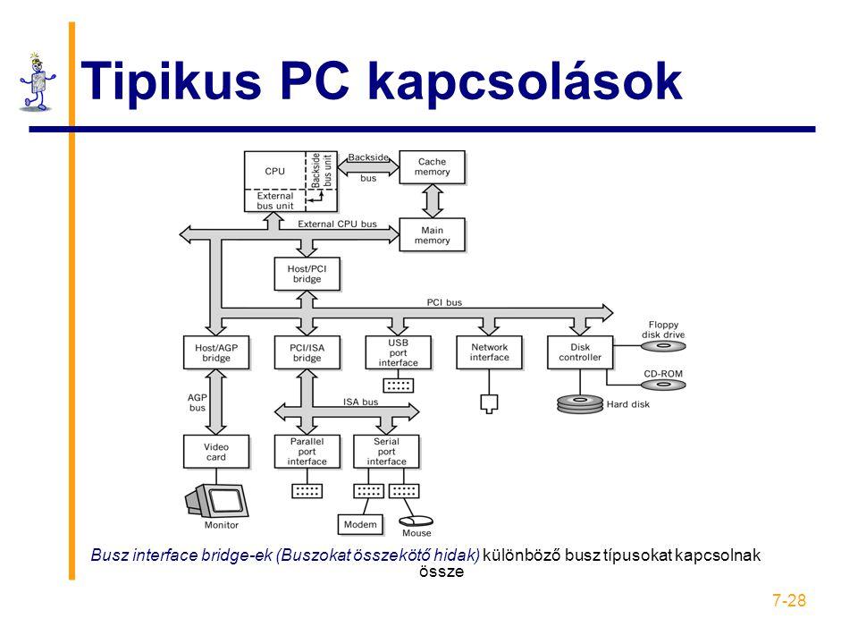 7-28 Tipikus PC kapcsolások Busz interface bridge-ek (Buszokat összekötő hidak) különböző busz típusokat kapcsolnak össze