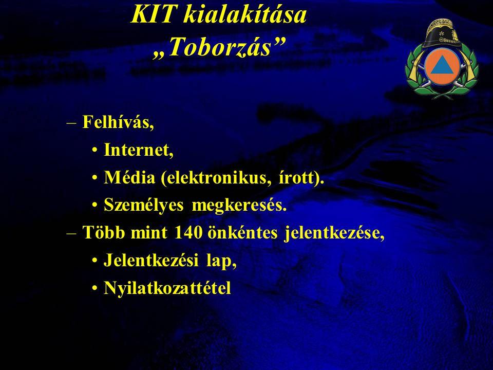 """KIT kialakítása """"Toborzás –Felhívás, •Internet, •Média (elektronikus, írott)."""