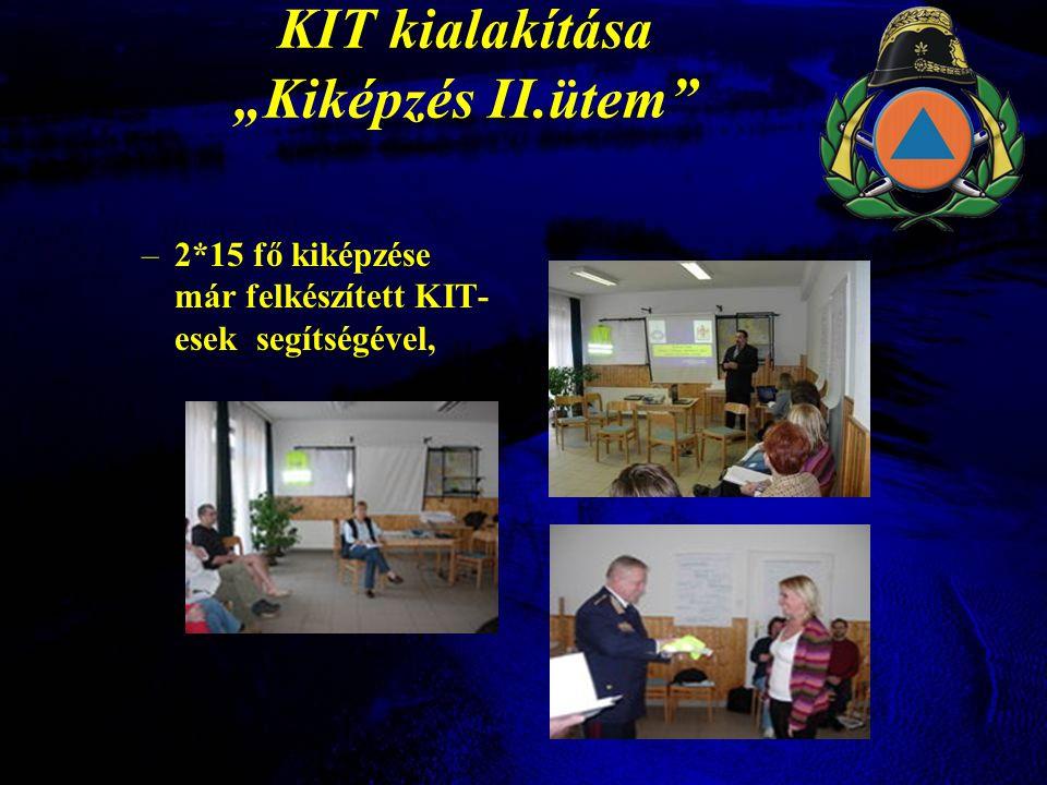 """KIT kialakítása """"Kiképzés II.ütem –2*15 fő kiképzése már felkészített KIT- esek segítségével,"""