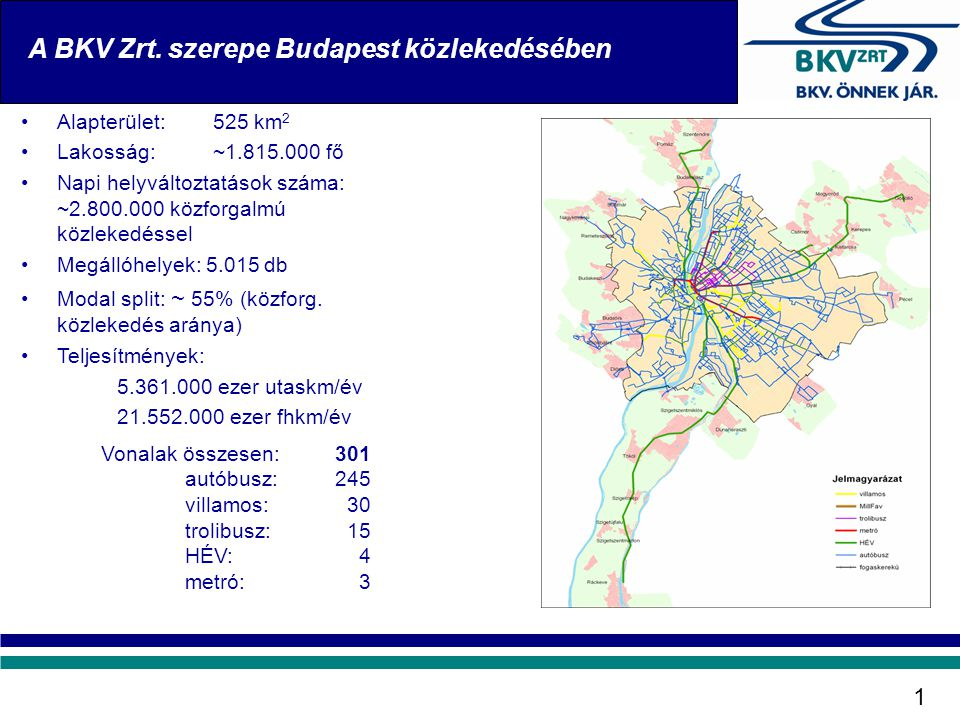 •Alapterület:525 km 2 •Lakosság:~1.815.000 fő •Napi helyváltoztatások száma: ~2.800.000 közforgalmú közlekedéssel •Megállóhelyek: 5.015 db •Modal spli