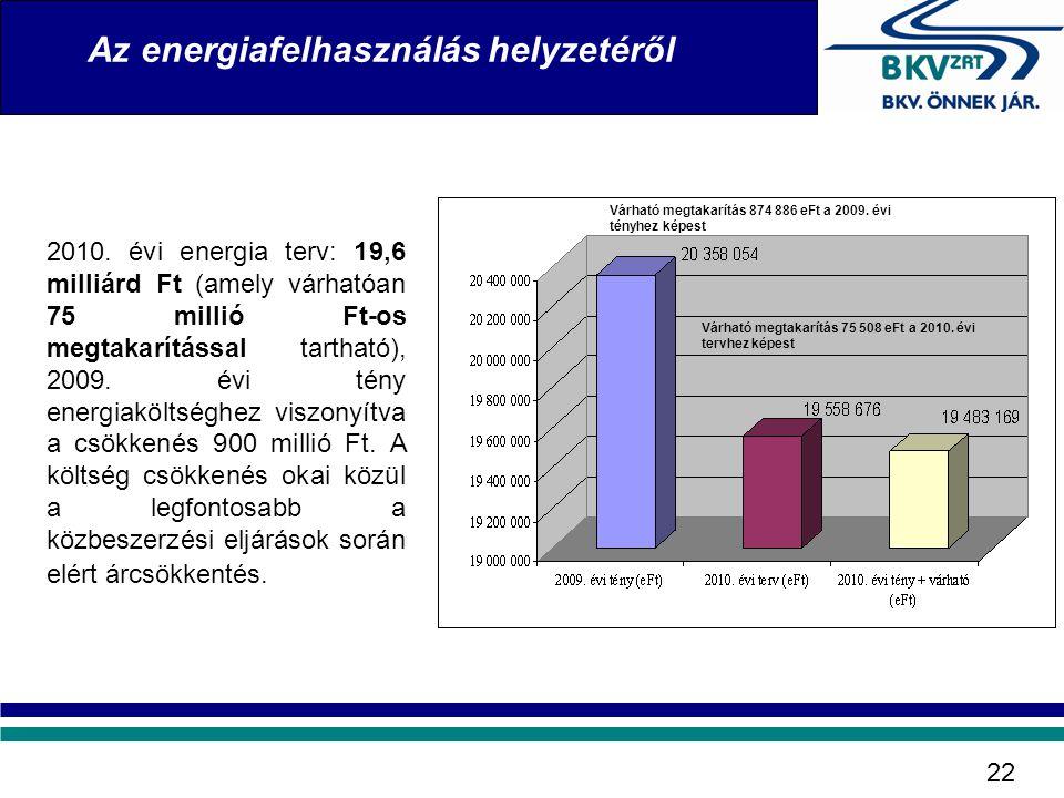 Az energiafelhasználás helyzetéről 22 2010. évi energia terv: 19,6 milliárd Ft (amely várhatóan 75 millió Ft-os megtakarítással tartható), 2009. évi t